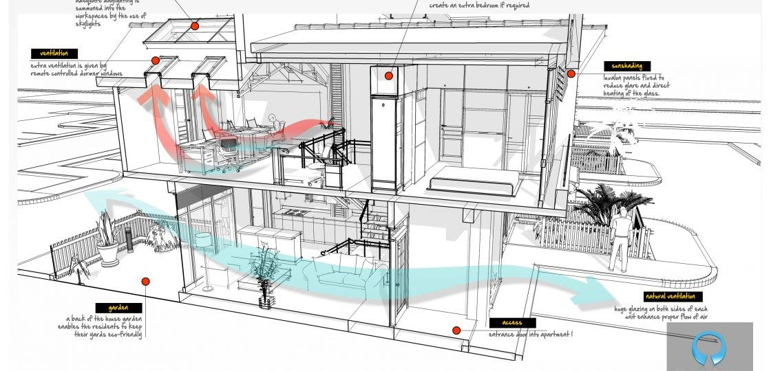 chronos-studeos-bim-cad-approach-to-design
