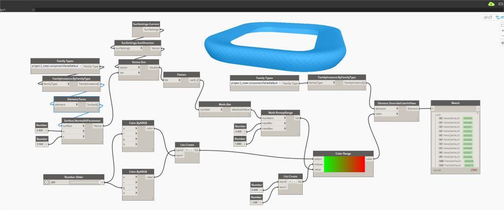 Allianz-Arena-Dynamo programming - Hassan-Anifowose