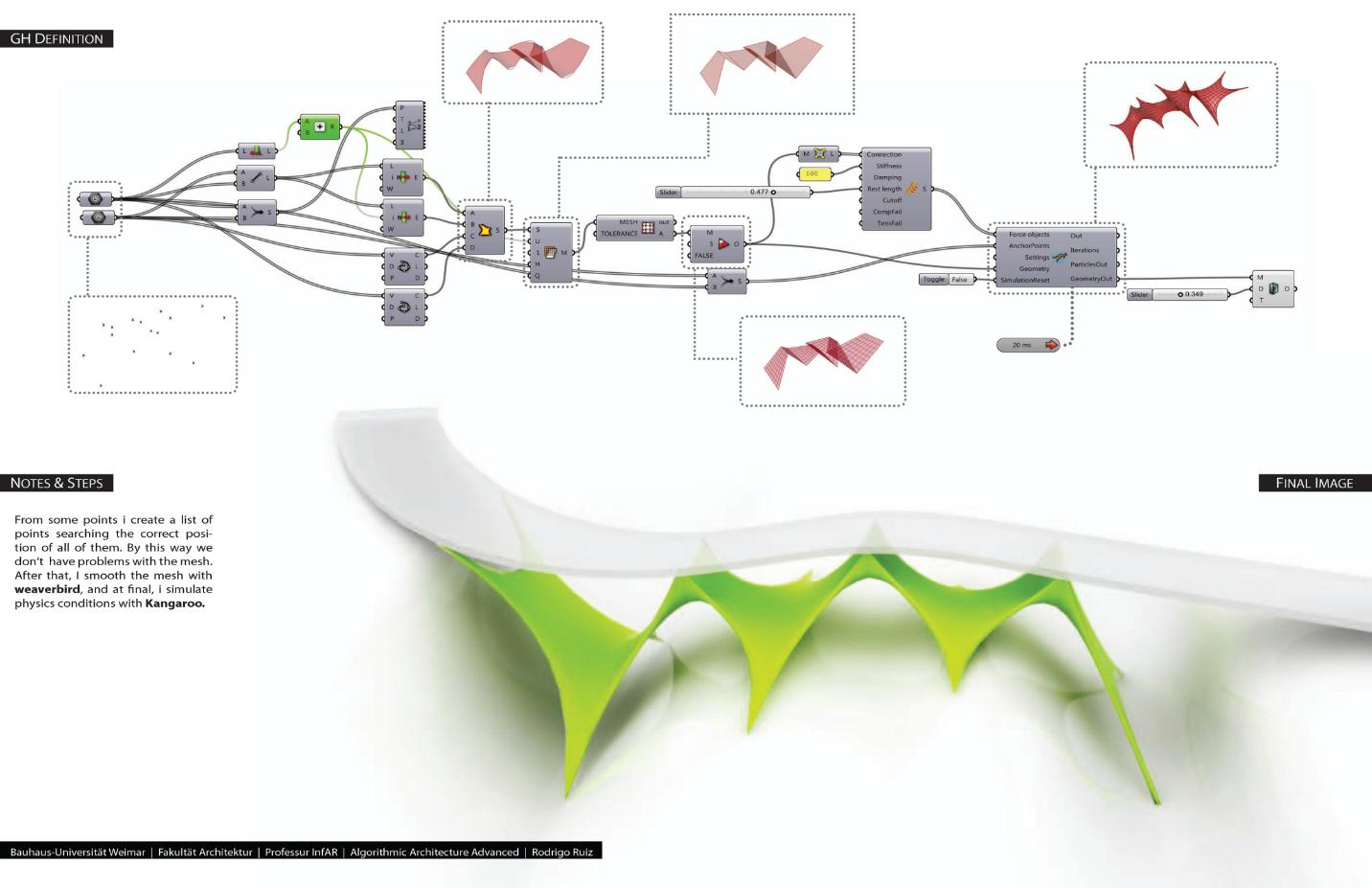 BIM and design automation - onyema udeze.2
