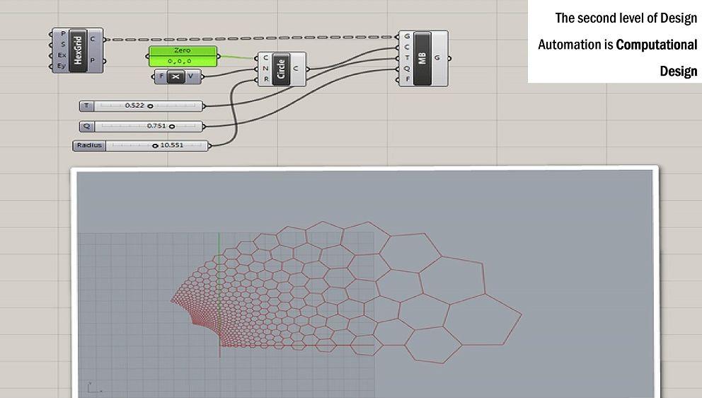 Computational Design - Design Automation -