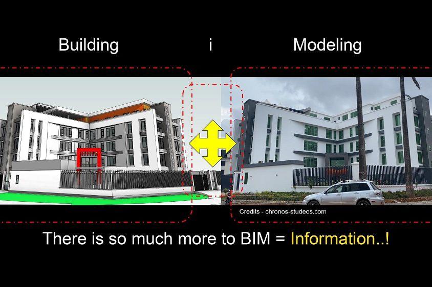 Hassan Anifowose adopting technology in architecture BIM Advanced construction visualization